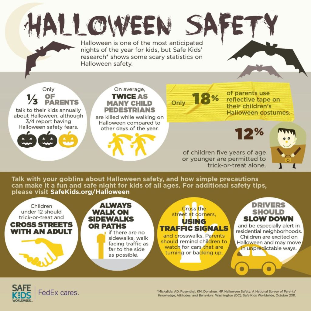 Virginia Auto Service AZ Blog: Halloween Driving Safety Tips
